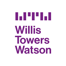 2020 S&P 1500 CEO pay study | Willis Towers Watson